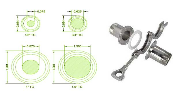 Tri Clamp fitting Sizes